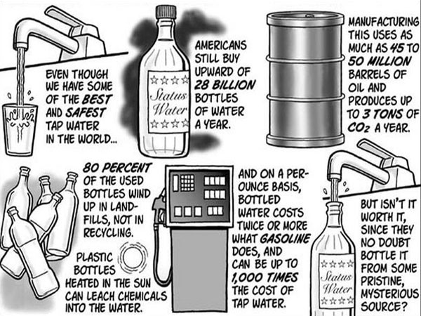 Bottled Water - a mysterous source